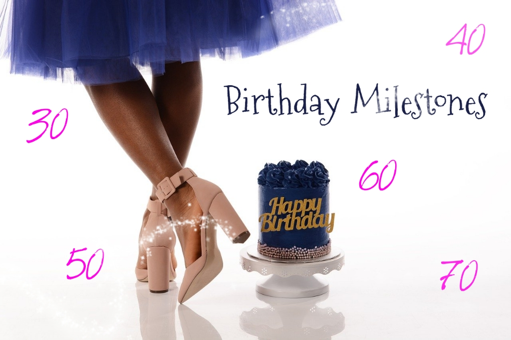 Birthday milestone